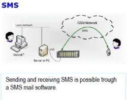 Mail2SMS / SMS2Mail